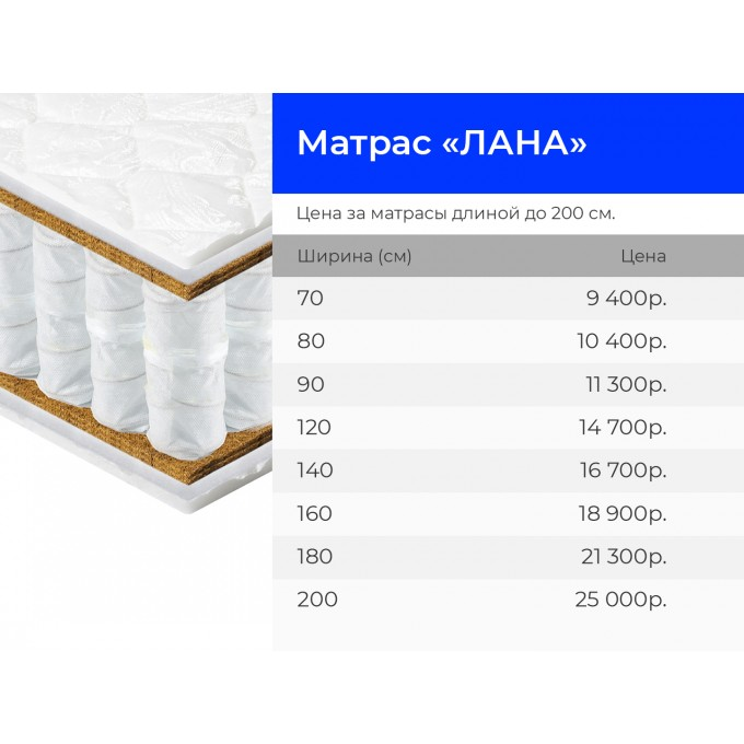 "Матрас ""Лана"" 1800 х 2000"